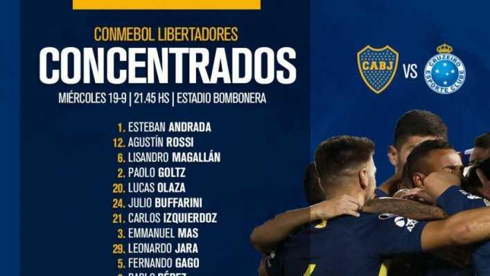 Boca presentó a sus concentrados para la Copa