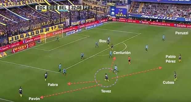 ¿Quién debe reemplazar a Tevez en Boca?