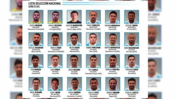 Salió la lista de la Selección: está Messi, Boca sufre por Tevez y Gago y reaparece Ramiro Funes Mori